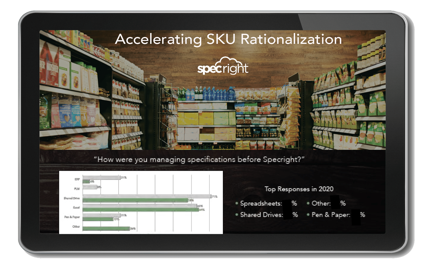 Exec Brief Feb 2020 SKU Rationalization