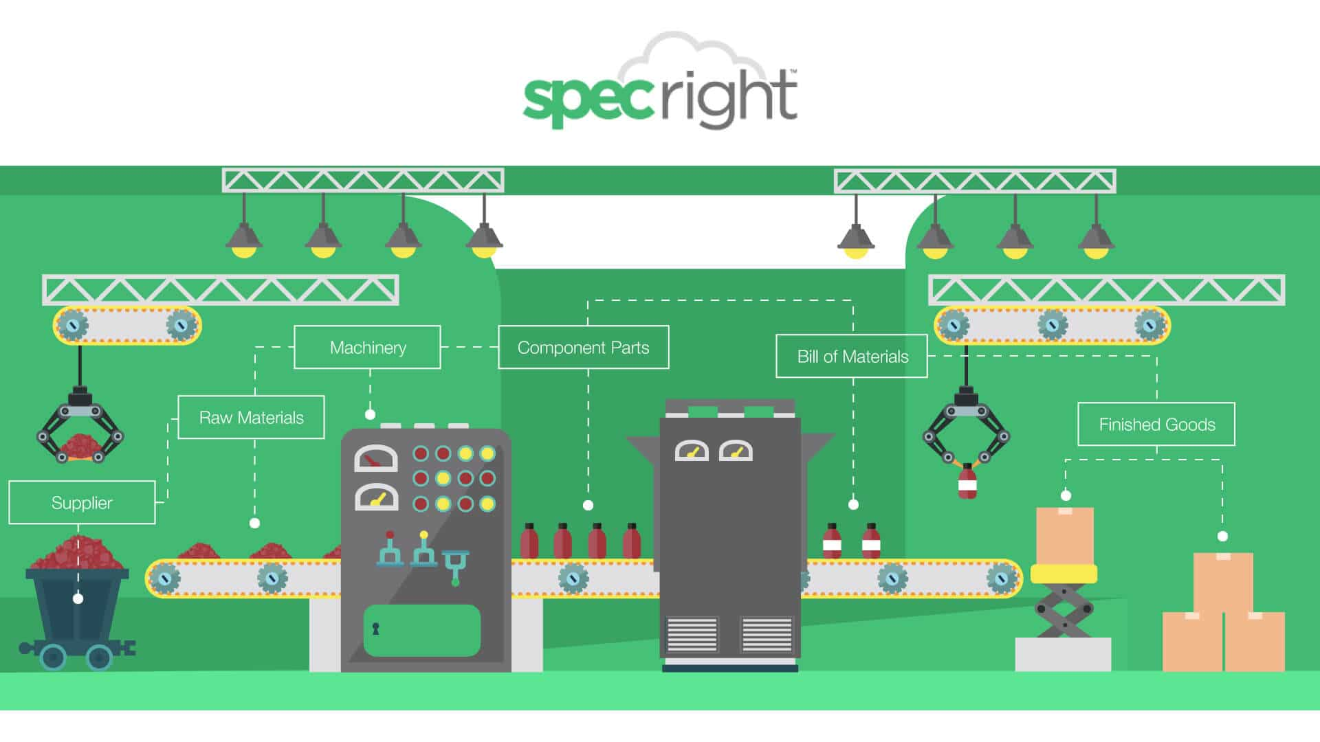 Specification Management & Supply Chain Data Management Software